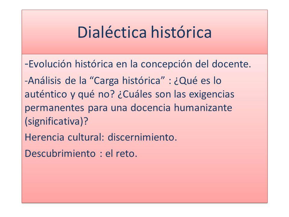 Dialéctica histórica -Evolución histórica en la concepción del docente.