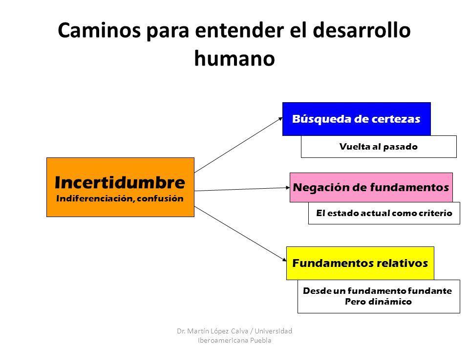 Caminos para entender el desarrollo humano