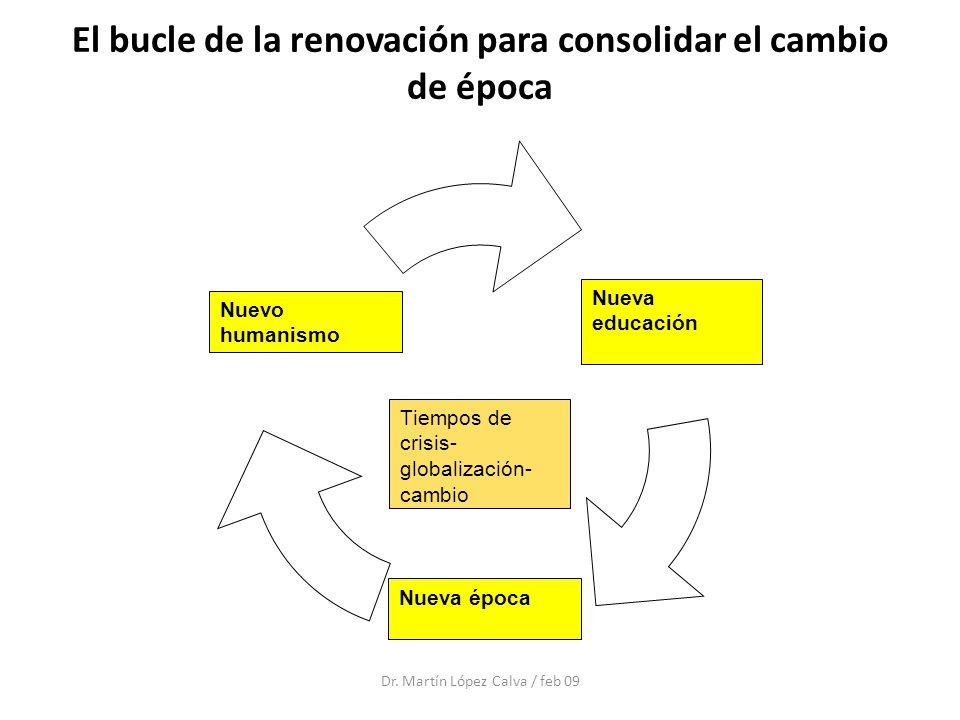 El bucle de la renovación para consolidar el cambio de época