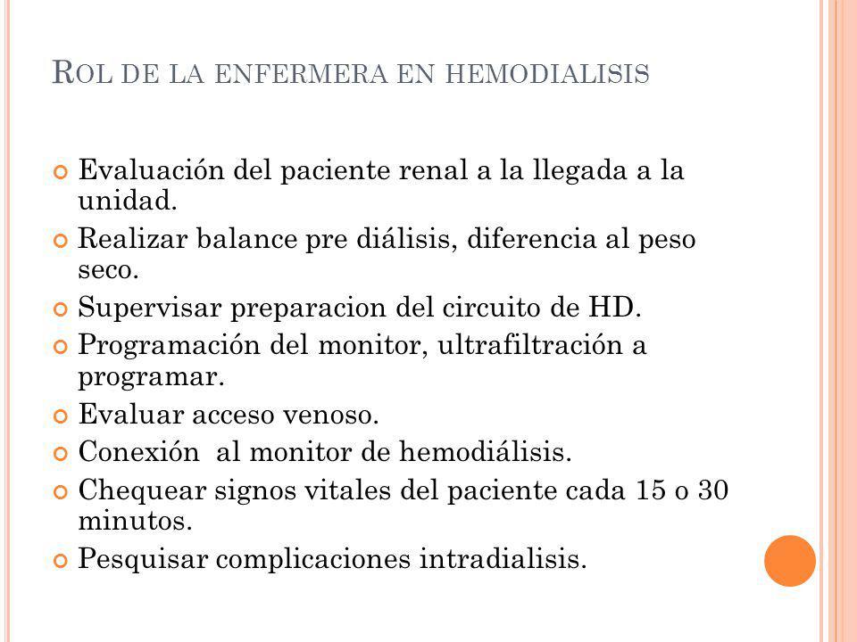 Rol de la enfermera en hemodialisis
