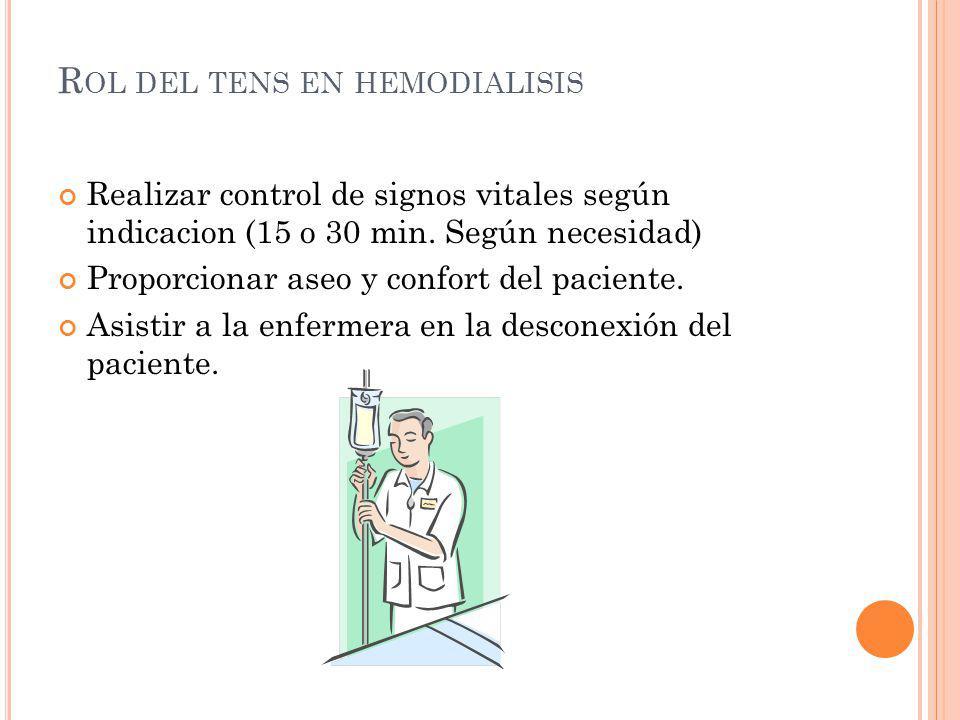 Rol del tens en hemodialisis