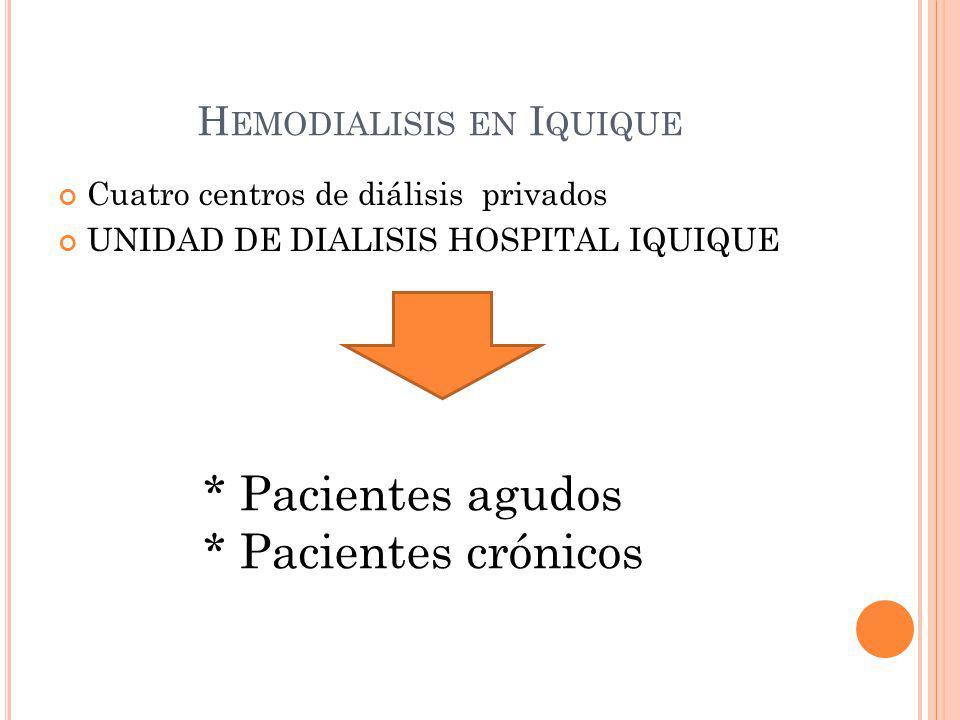 Hemodialisis en Iquique