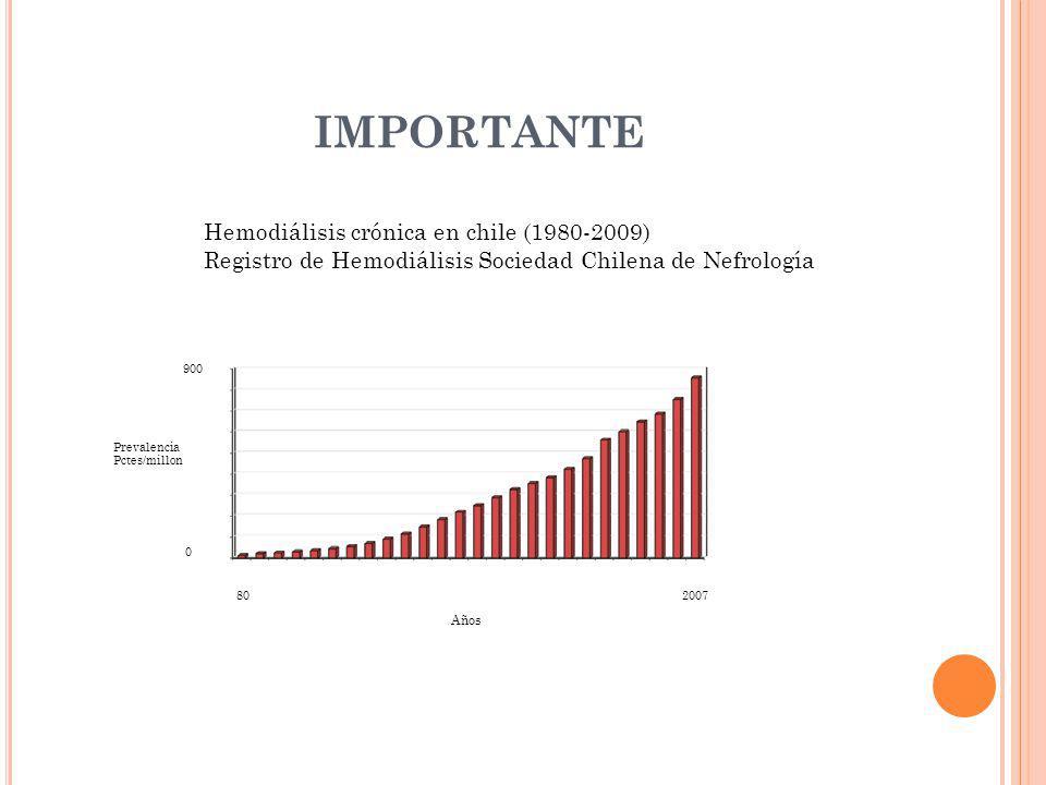 IMPORTANTE Hemodiálisis crónica en chile (1980-2009)