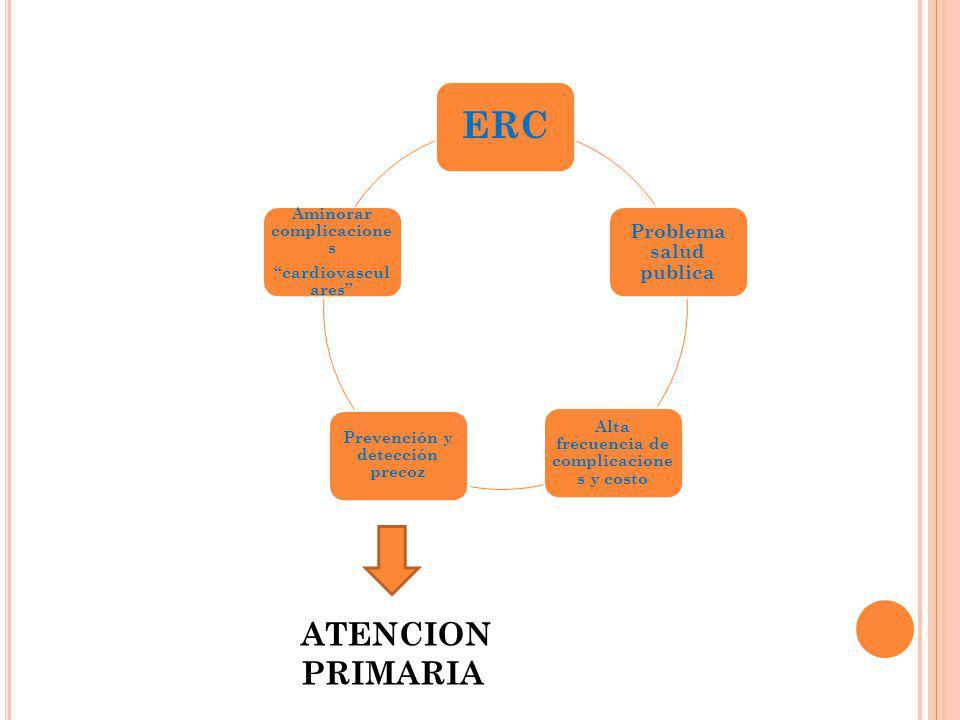 ERC ATENCION PRIMARIA Problema salud publica Aminorar complicaciones