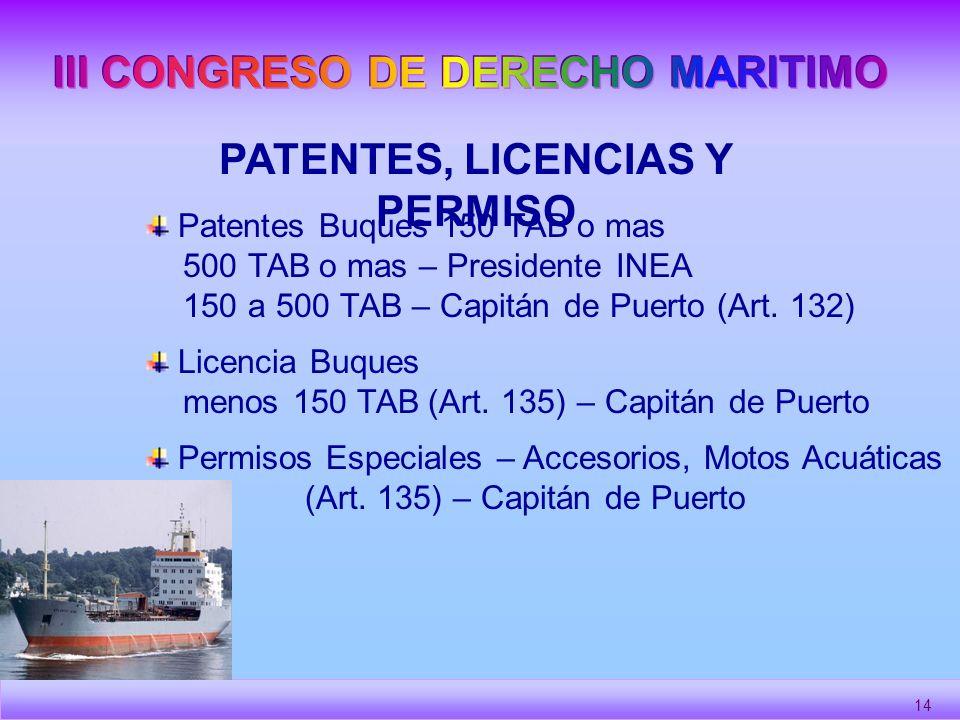 III CONGRESO DE DERECHO MARITIMO PATENTES, LICENCIAS Y PERMISO