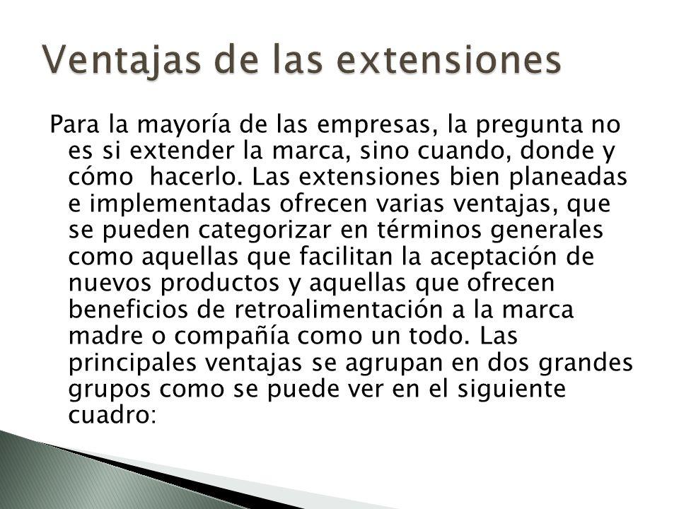 Ventajas de las extensiones
