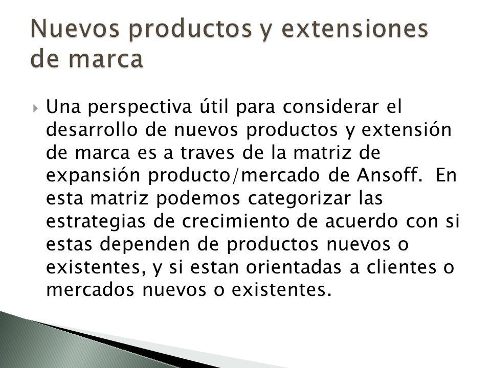 Nuevos productos y extensiones de marca