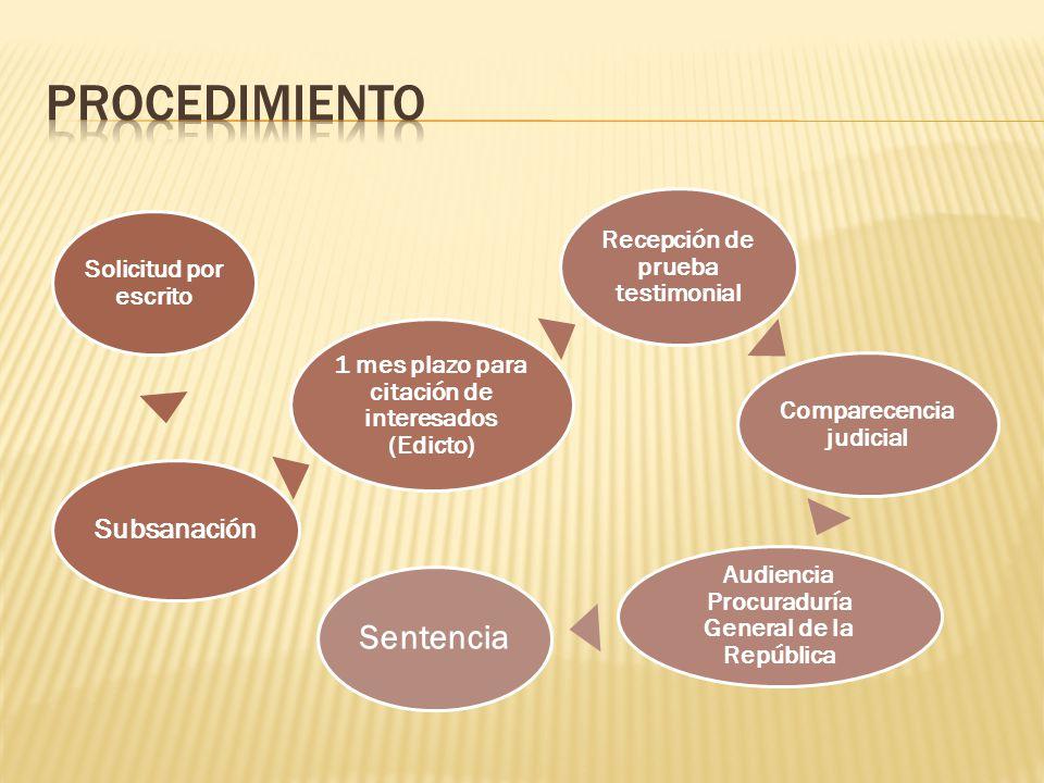 PROCEDIMIENTO Sentencia Subsanación Solicitud por escrito