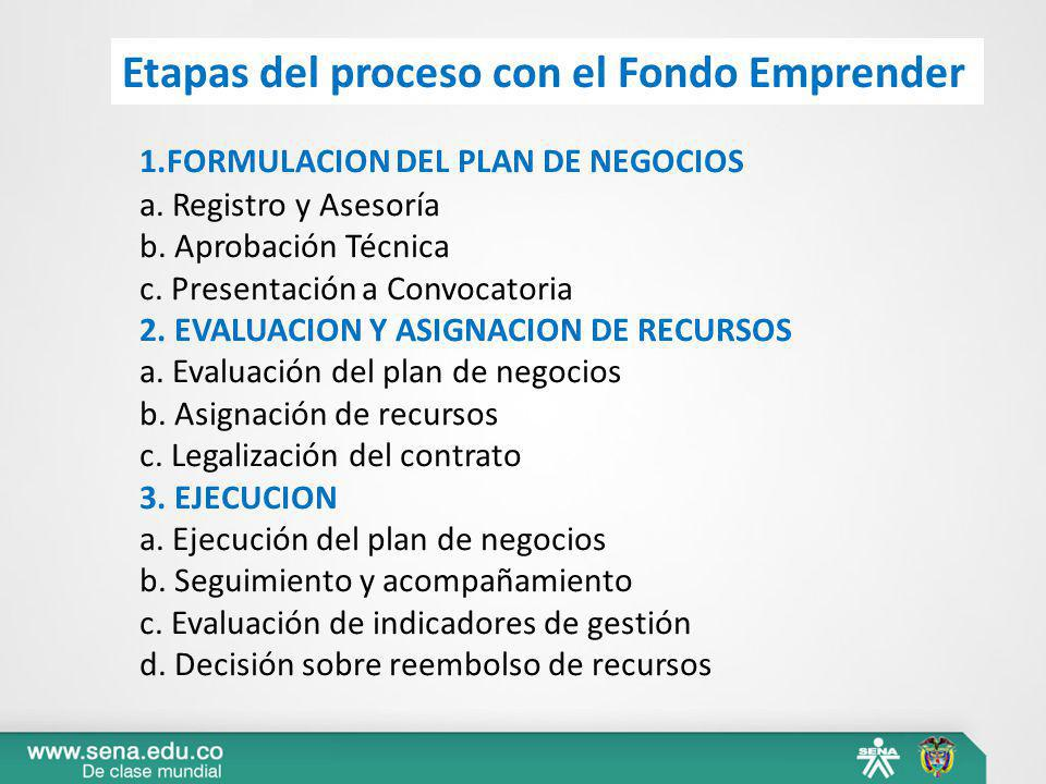Etapas del proceso con el Fondo Emprender