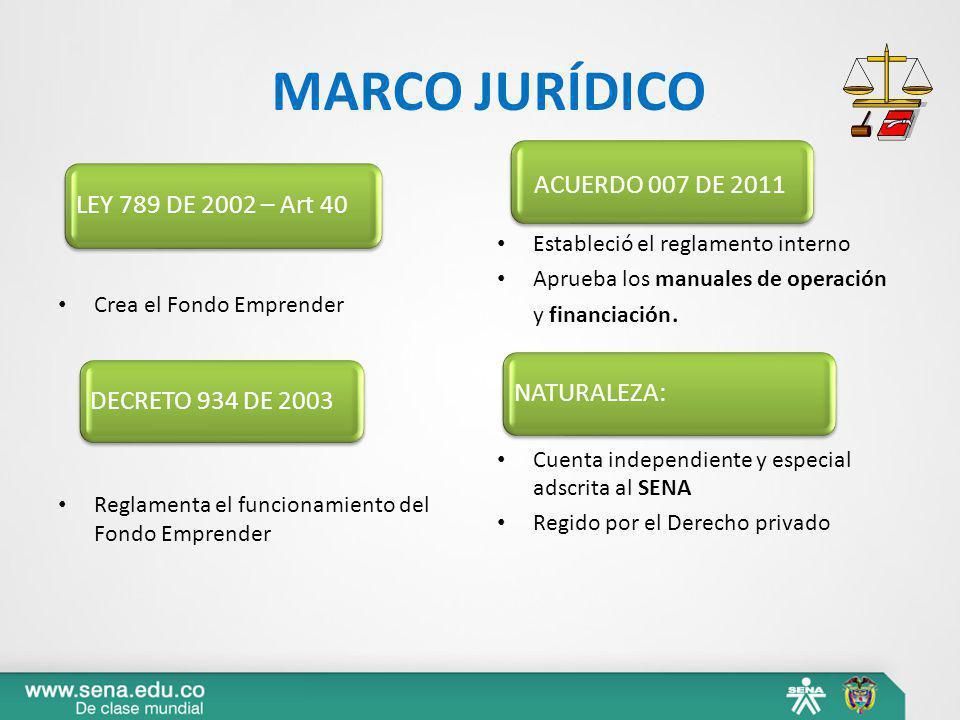 MARCO JURÍDICO ACUERDO 007 DE 2011 LEY 789 DE 2002 – Art 40