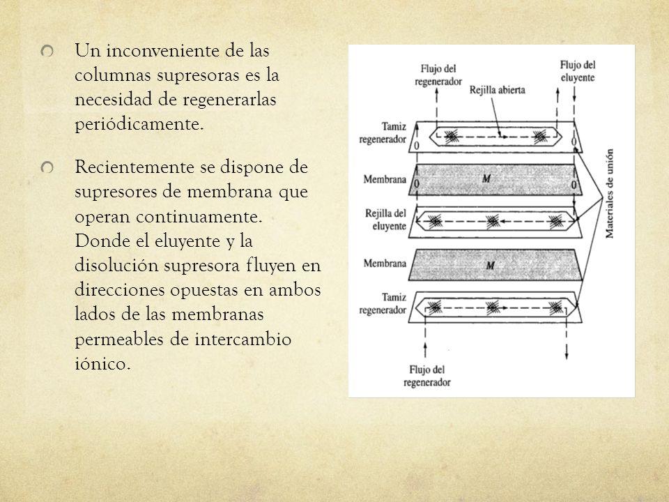 Un inconveniente de las columnas supresoras es la necesidad de regenerarlas periódicamente.