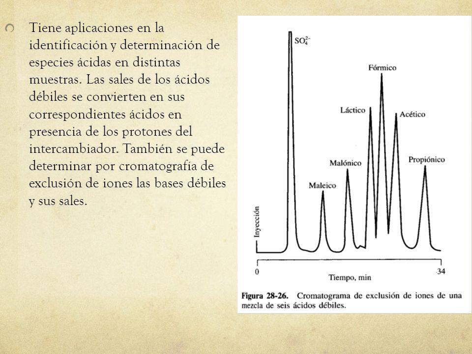 Tiene aplicaciones en la identificación y determinación de especies ácidas en distintas muestras.
