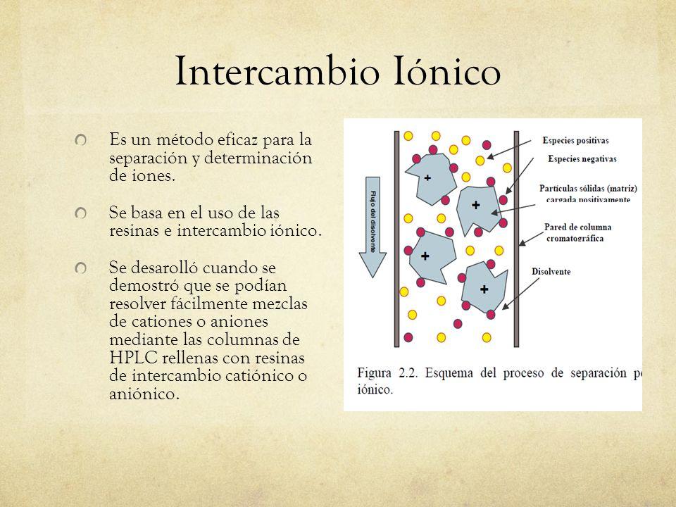Intercambio Iónico Es un método eficaz para la separación y determinación de iones. Se basa en el uso de las resinas e intercambio iónico.