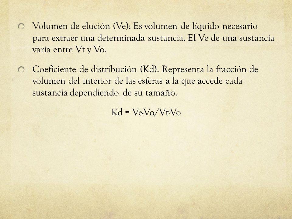 Volumen de elución (Ve): Es volumen de líquido necesario para extraer una determinada sustancia. El Ve de una sustancia varía entre Vt y Vo.