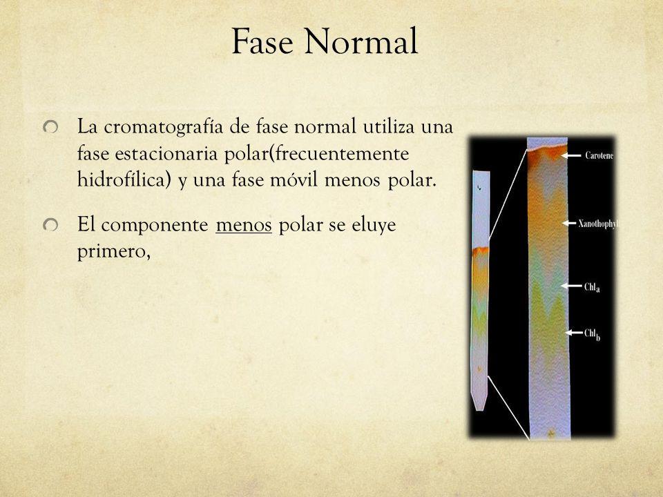 Fase Normal La cromatografía de fase normal utiliza una fase estacionaria polar(frecuentemente hidrofílica) y una fase móvil menos polar.