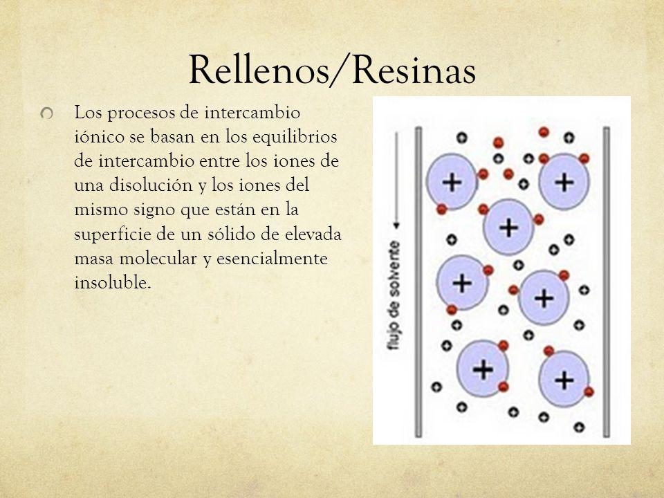 Rellenos/Resinas