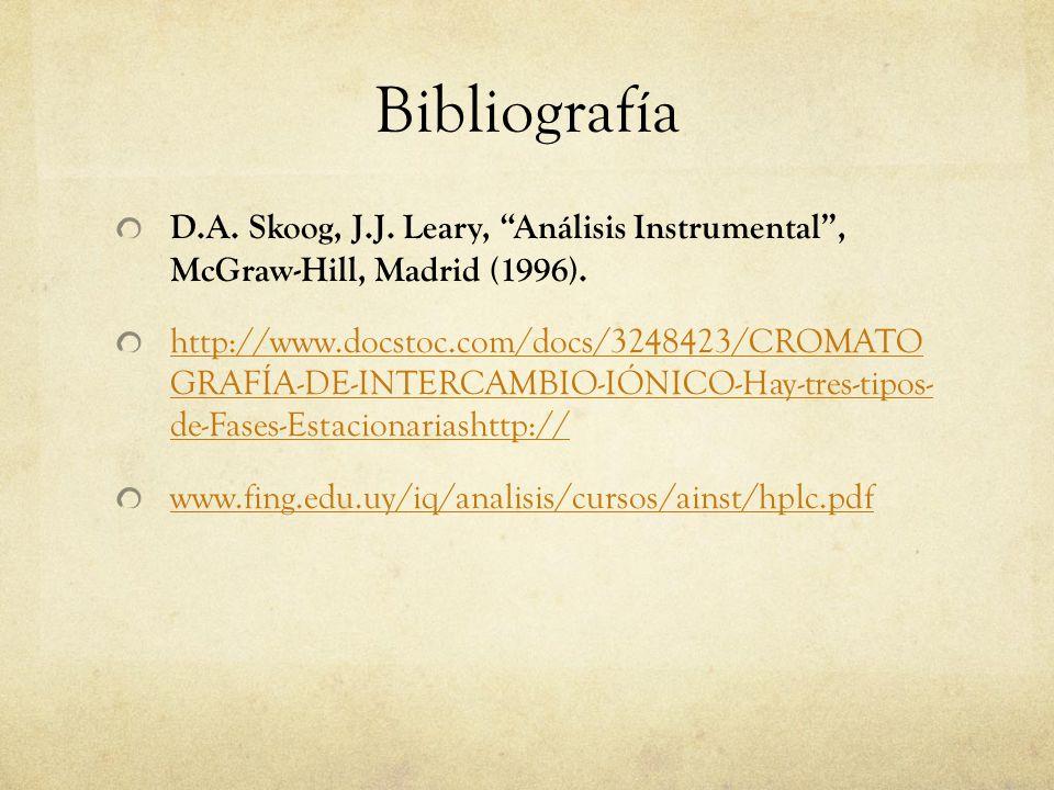 Bibliografía D.A. Skoog, J.J. Leary, Análisis Instrumental , McGraw-Hill, Madrid (1996).