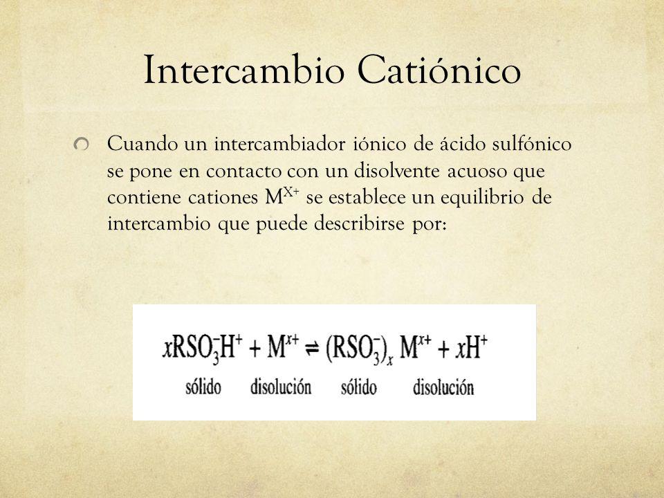 Intercambio Catiónico