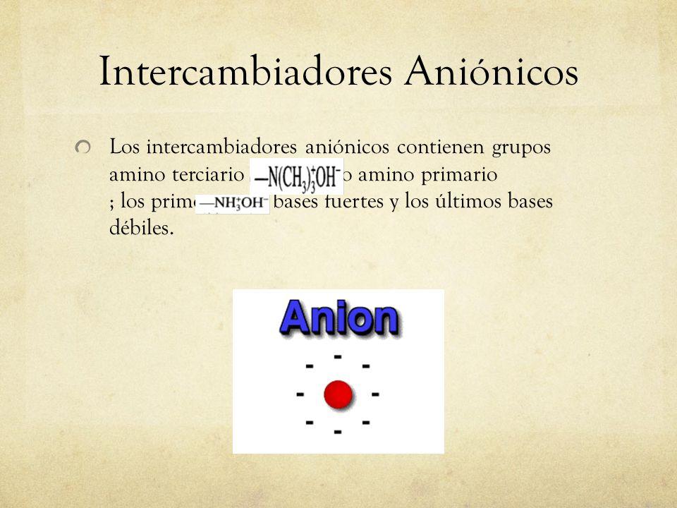 Intercambiadores Aniónicos