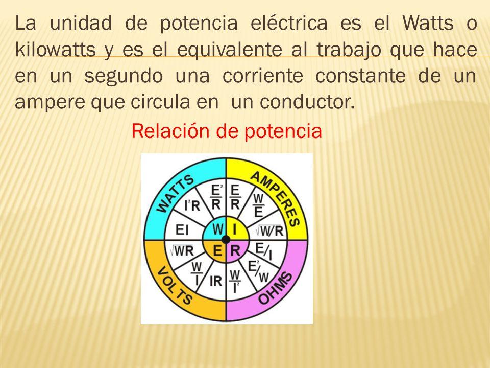 La unidad de potencia eléctrica es el Watts o kilowatts y es el equivalente al trabajo que hace en un segundo una corriente constante de un ampere que circula en un conductor.