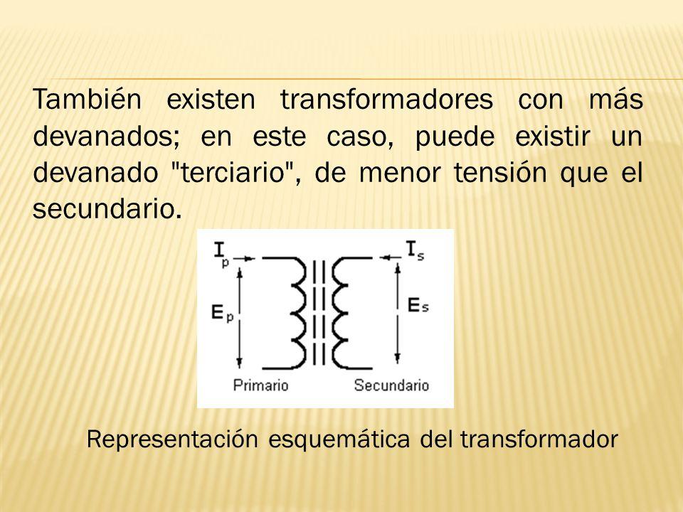 Representación esquemática del transformador