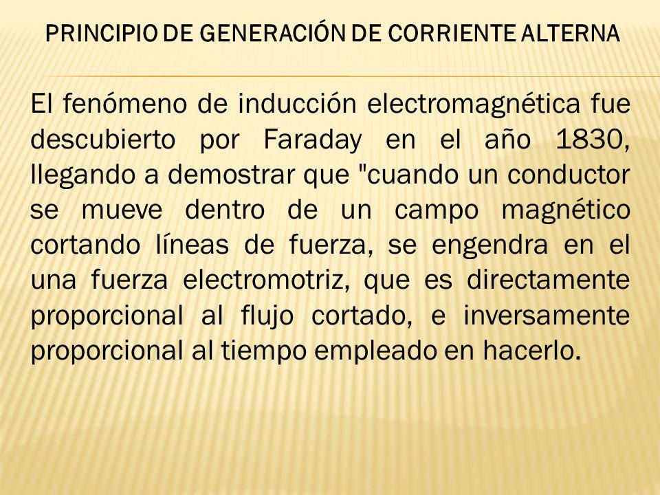 PRINCIPIO DE GENERACIÓN DE CORRIENTE ALTERNA
