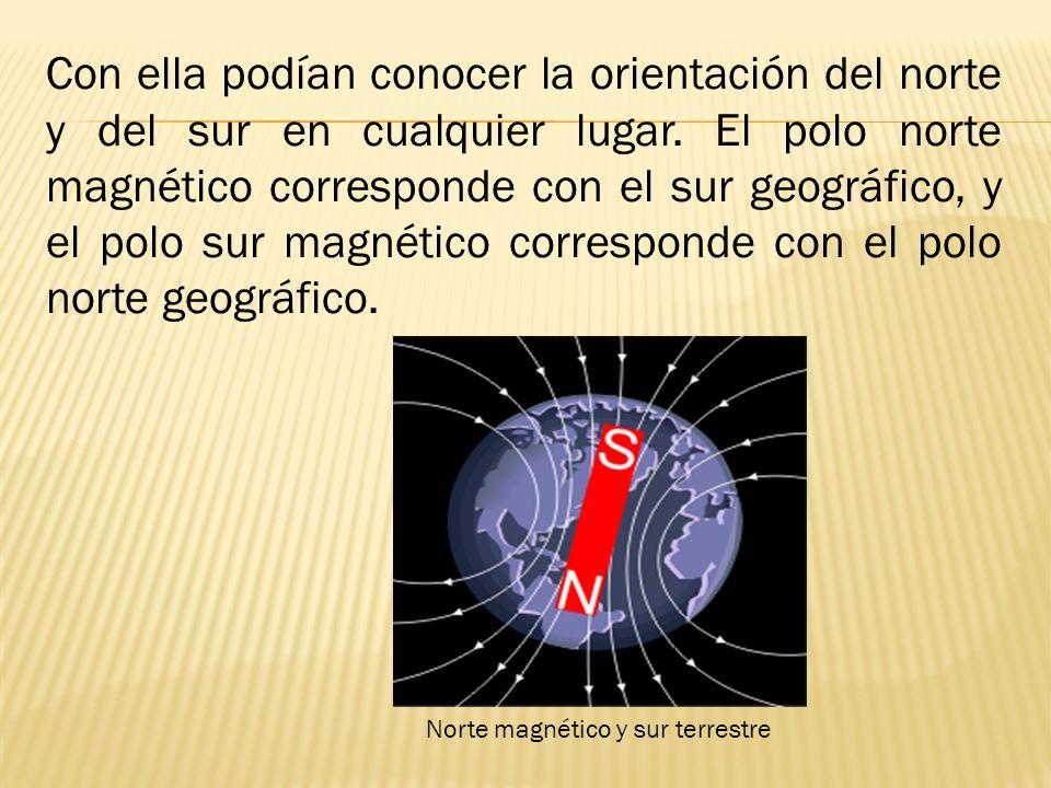 Con ella podían conocer la orientación del norte y del sur en cualquier lugar. El polo norte magnético corresponde con el sur geográfico, y el polo sur magnético corresponde con el polo norte geográfico.