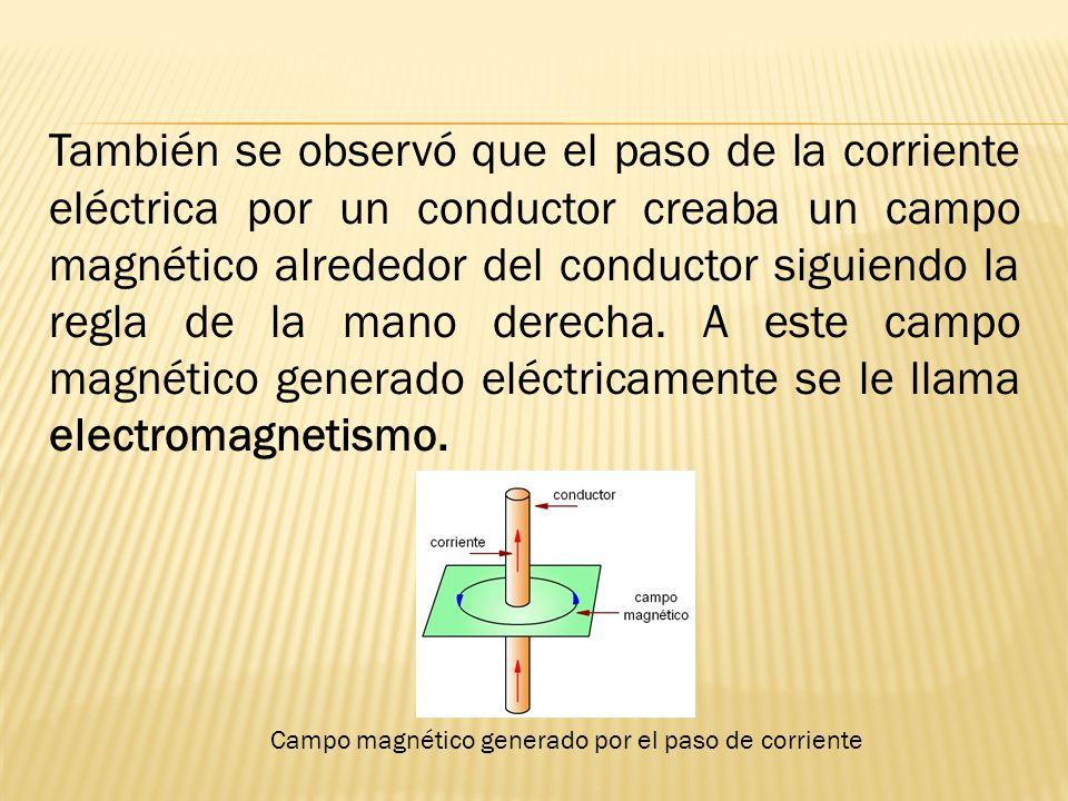 Campo magnético generado por el paso de corriente