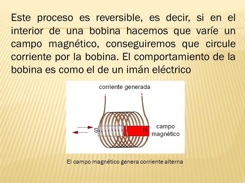 El campo magnético genera corriente alterna
