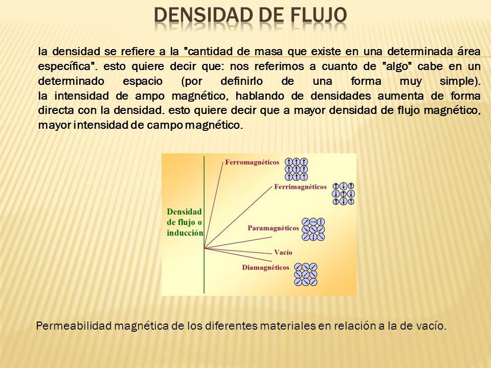 Densidad de flujo