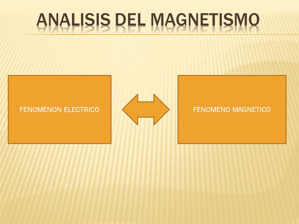 ANALISIS DEL MAGNETISMO