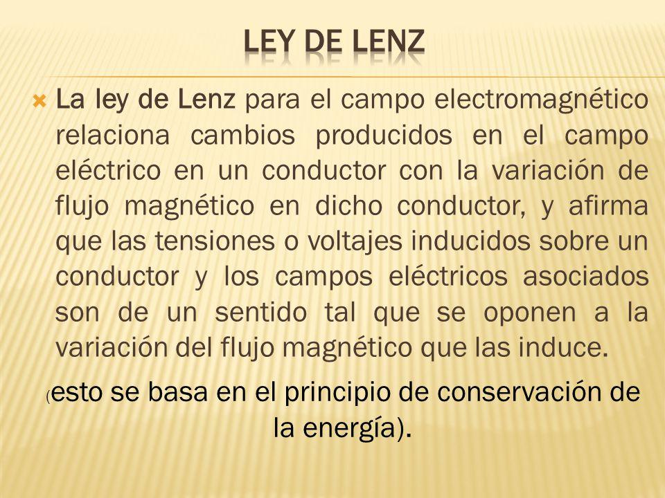 (esto se basa en el principio de conservación de la energía).
