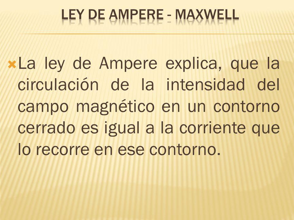 Ley de ampere - maxwell