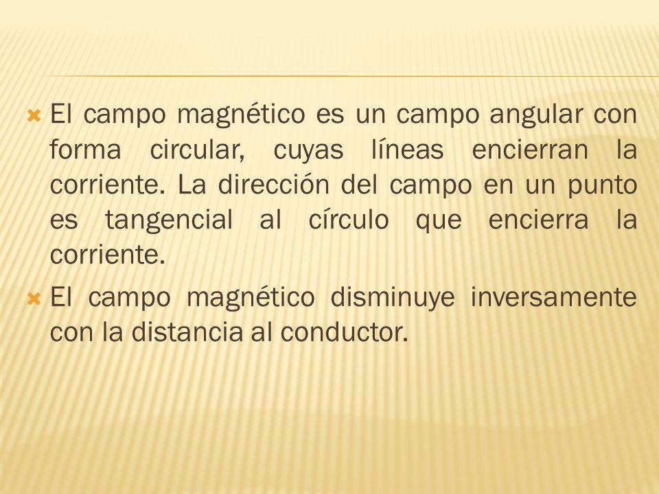 El campo magnético es un campo angular con forma circular, cuyas líneas encierran la corriente. La dirección del campo en un punto es tangencial al círculo que encierra la corriente.