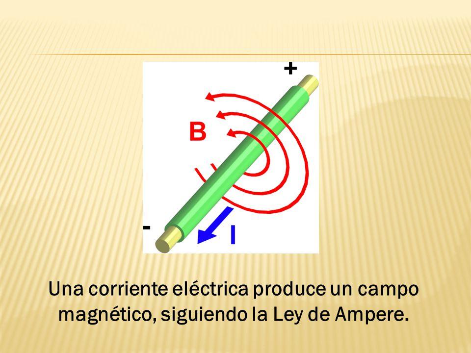 Una corriente eléctrica produce un campo magnético, siguiendo la Ley de Ampere.