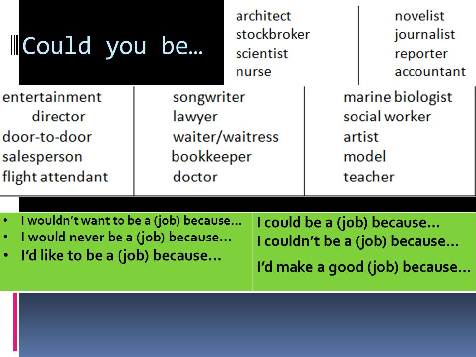 Could you be… I could be a (job) because…