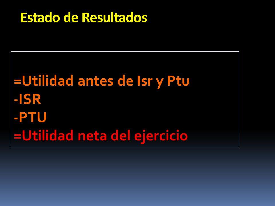 Estado de Resultados =Utilidad antes de Isr y Ptu -ISR -PTU =Utilidad neta del ejercicio