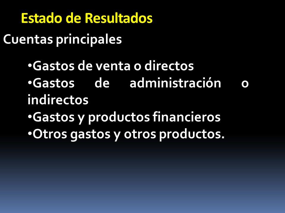 Estado de Resultados Cuentas principales Gastos de venta o directos