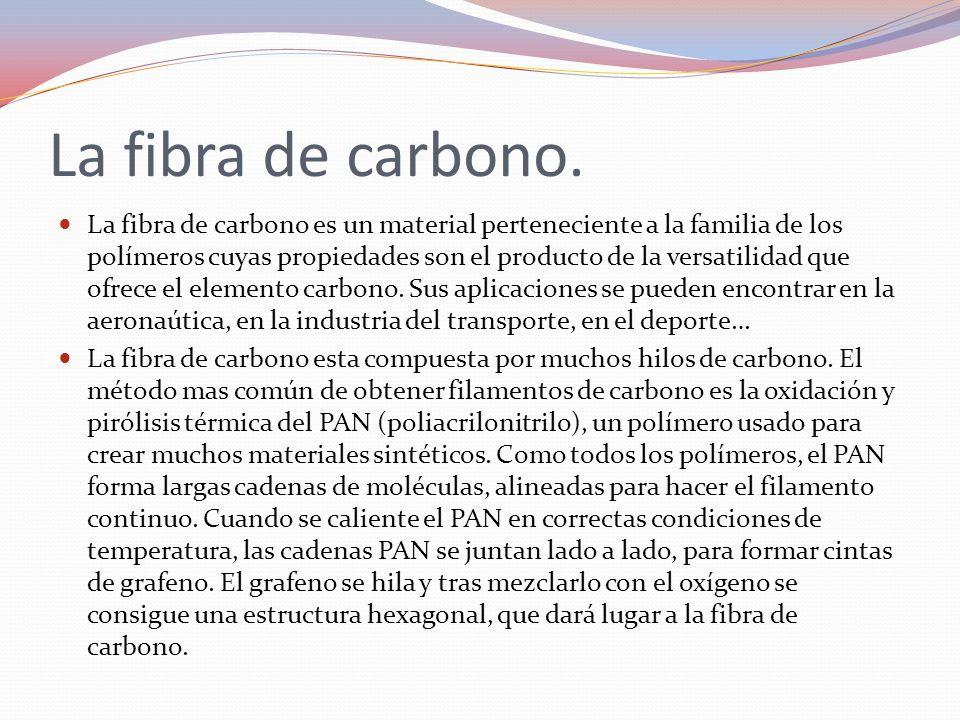 La fibra de carbono.