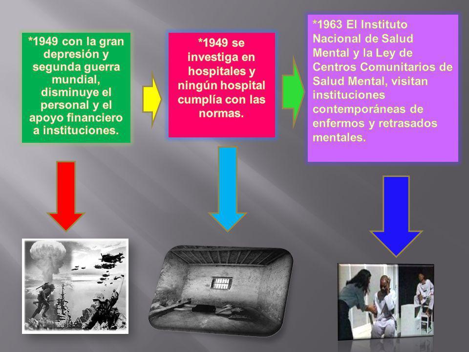 *1963 El Instituto Nacional de Salud Mental y la Ley de Centros Comunitarios de Salud Mental, visitan instituciones contemporáneas de enfermos y retrasados mentales.