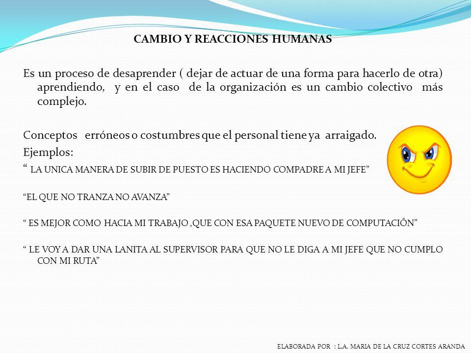 CAMBIO Y REACCIONES HUMANAS