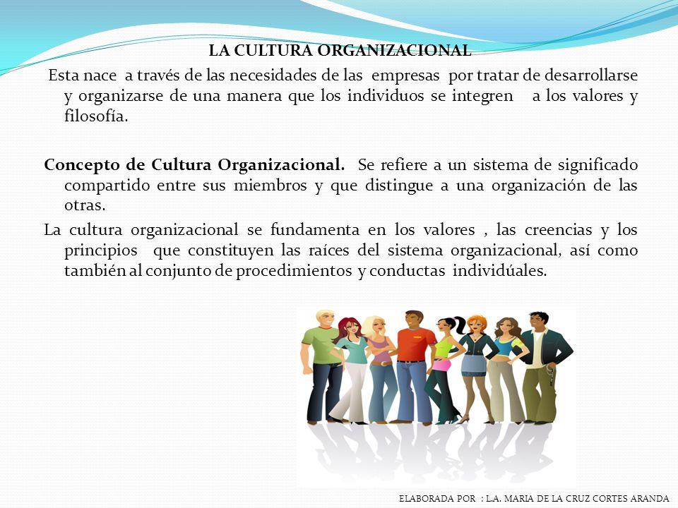 LA CULTURA ORGANIZACIONAL Esta nace a través de las necesidades de las empresas por tratar de desarrollarse y organizarse de una manera que los individuos se integren a los valores y filosofía. Concepto de Cultura Organizacional. Se refiere a un sistema de significado compartido entre sus miembros y que distingue a una organización de las otras. La cultura organizacional se fundamenta en los valores , las creencias y los principios que constituyen las raíces del sistema organizacional, así como también al conjunto de procedimientos y conductas individúales.