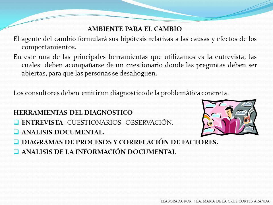 AMBIENTE PARA EL CAMBIO