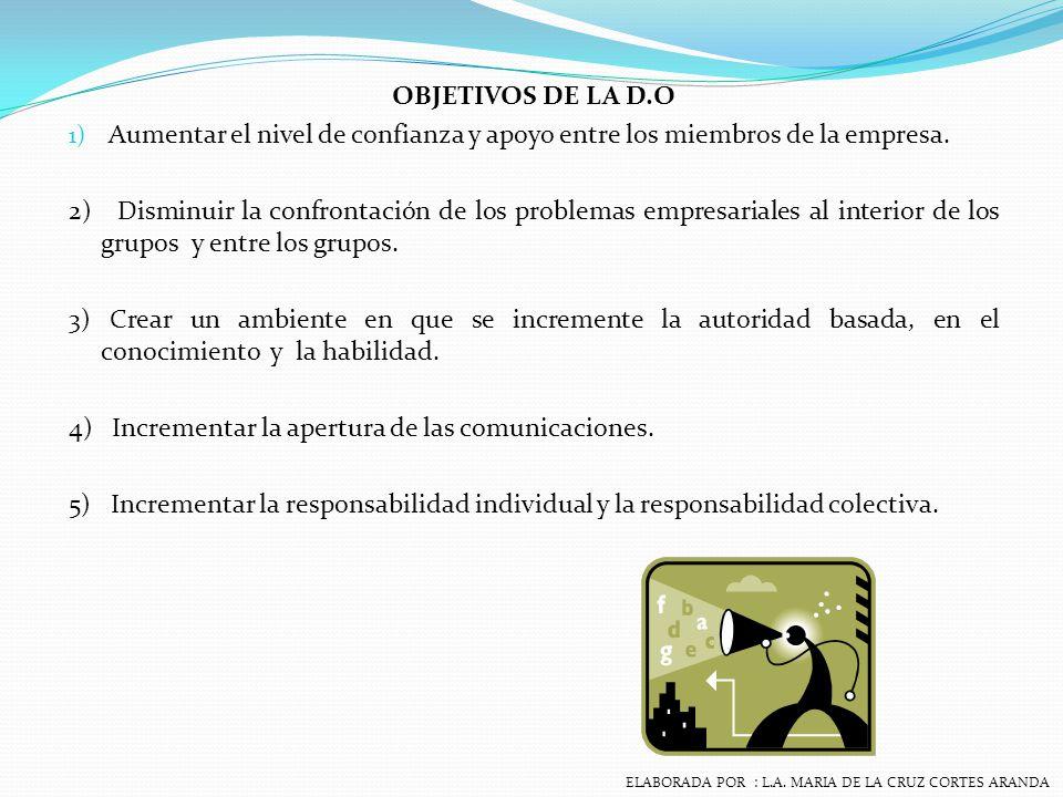 4) Incrementar la apertura de las comunicaciones.
