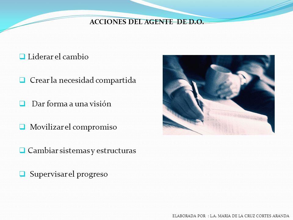 ACCIONES DEL AGENTE DE D.O.