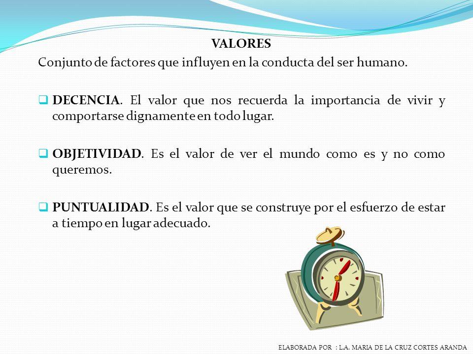 Conjunto de factores que influyen en la conducta del ser humano.