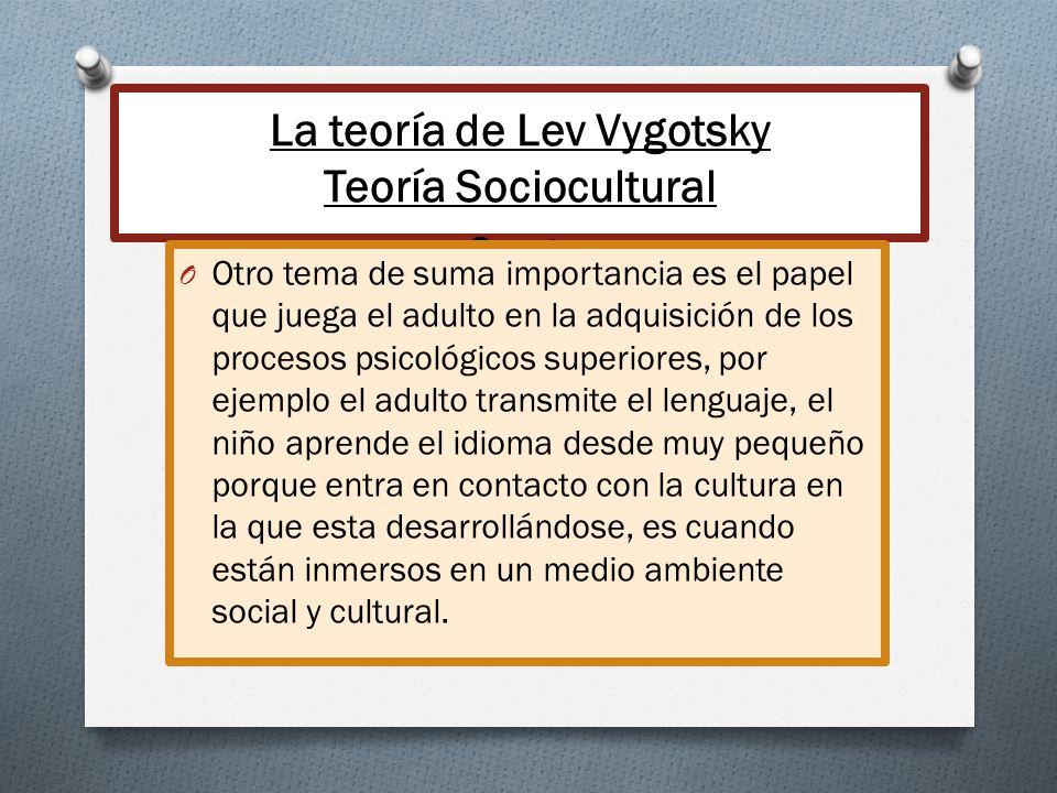 La teoría de Lev Vygotsky Teoría Sociocultural Cont.