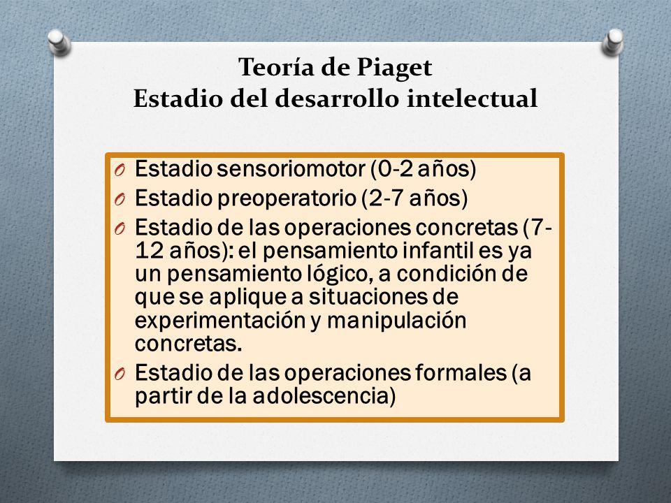 Teoría de Piaget Estadio del desarrollo intelectual