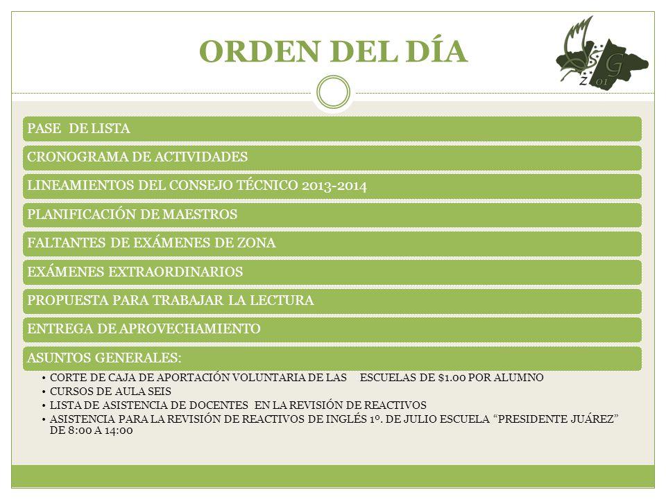 ORDEN DEL DÍA PASE DE LISTA CRONOGRAMA DE ACTIVIDADES