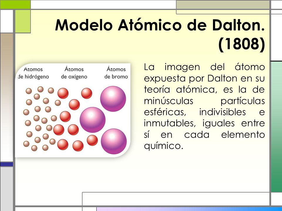 Modelo Atómico de Dalton. (1808)